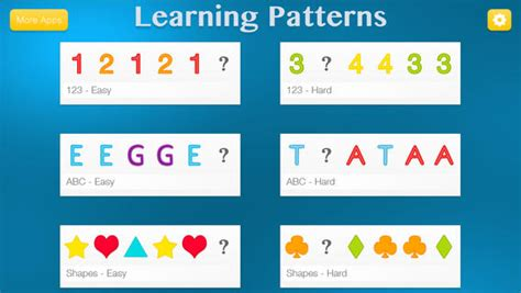pattern recognition education learning patterns help kids develop critical thinking