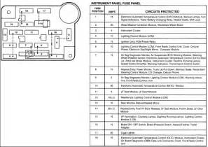 96 lincoln town car dash wiring diagram get free image about wiring diagram