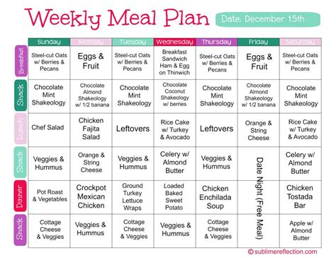 disorder meal plan template clean meal plan 2 clean meals clean