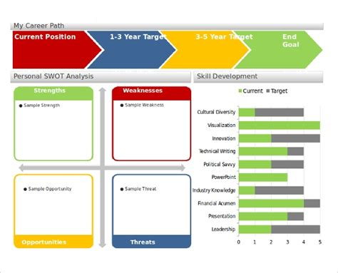15 Career Timeline Templates Sles Exles Format Sle Templates Career Page Template