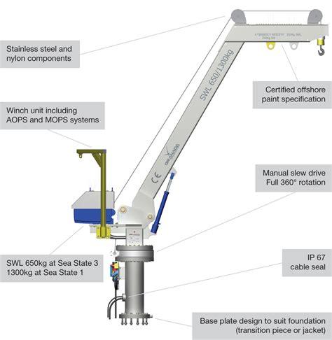 overhead crane parts diagram overhead free engine image