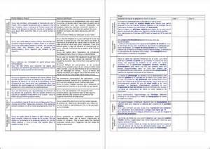 Free Printable Resume Sles by A Resume Free Resume Templates For Microsoft