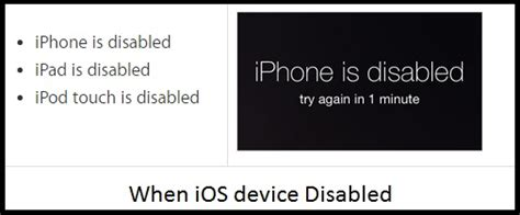 how to unlock disabled iphone without computer fixed iphone is disabled after then how to enable ipod