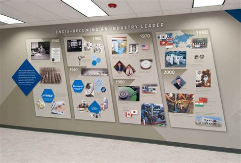 pattern wall display history timeline walls design install beautiful history