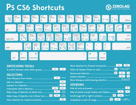 adobe premiere cs6 shortcut keys pdf free photoshop cs6 shortcuts cheatsheet zerolag hosting