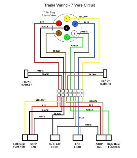 fifth wheel diagram 5th wheel rv wiring diagram 27 wiring diagram images