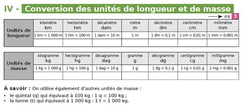 converter quintal to ton chapter comment adapter des ressources s 233 samath mode