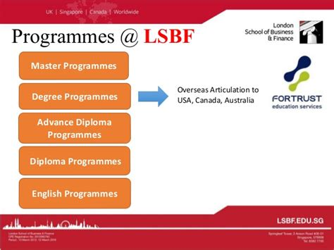 Lsbf Mba Ranking by School Of Business Finance Singapore