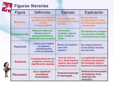 ejemplos de imagenes literarias tradicionales lenguaje g 233 nero l 237 rico ppt video online descargar