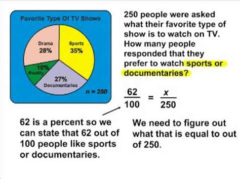 100 how do i find pie charts finding the percent of a number youtube