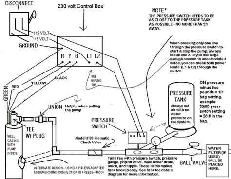 pressure tank wiring diagram square d well pressure