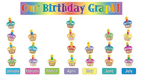birthday bulletin board templates classroom birthday chart cake ideas and designs