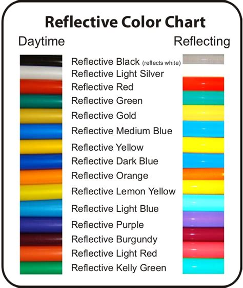 pfyc reflective concepts lettering kit color chart