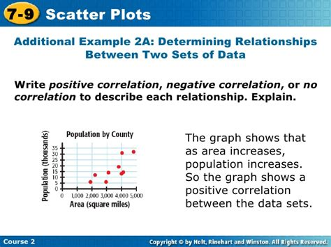 in a scatter diagram we describe the relationship between scatter plots