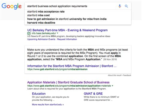 Stanford Mba Gre Range by Gmat Requirements What Score Do You Need For An Mba