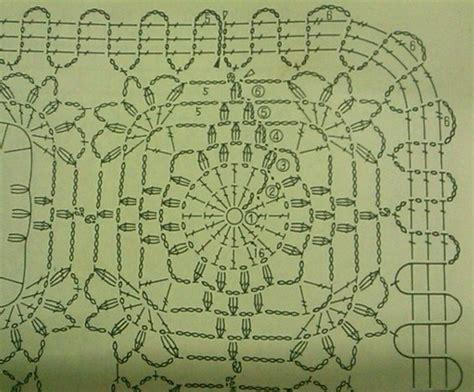 pattern lock yang susah pattern lock paling susah pattern lock paling susah dalam