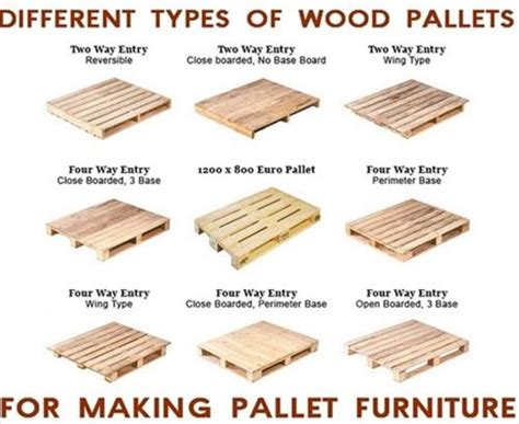 what different types of wood are needed for cabinets floors and roofs pallet types for making diy pallet furniture pallets designs