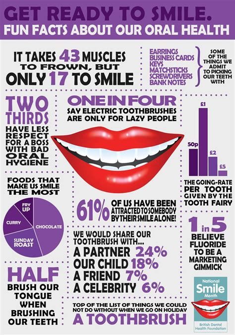 trivia facts 30 best interesting dental facts images on