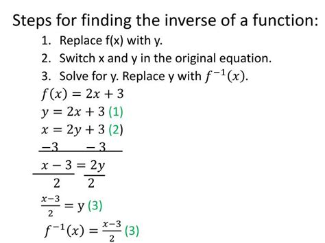 7 Steps To Finding The by Ppt 7 5 Inverse Function Powerpoint Presentation Id