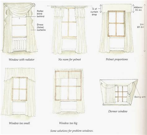 curtains for skinny windows tall narrow window curtains curtain rods and window curtains