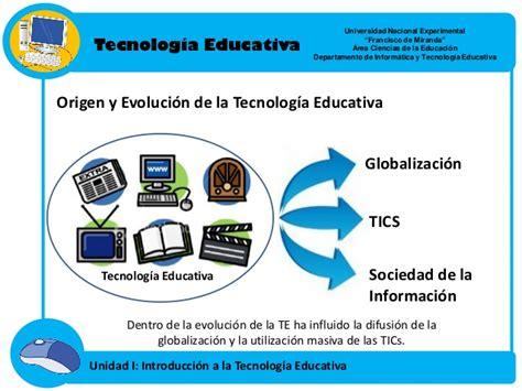 imagenes educativas de tecnologia introducci 243 n a la tecnolog 237 a educativa