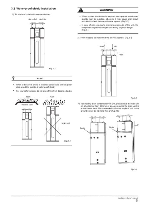 Jasa Pasang Water Heater jasa pasang water heater 081313462267