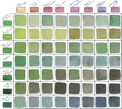 birgit o connor s color mixing chart artist s network