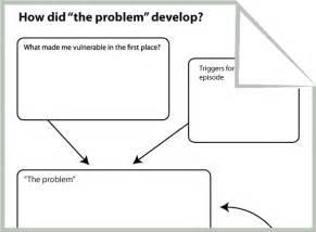 conceptualization template cbt friendly formulation worksheet cbt