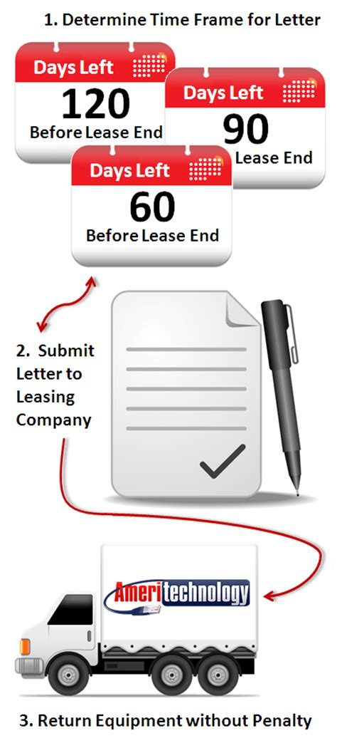 Letter Of Intent To End Copier Lease End Of Copier Lease Letter Help Ameritechnology