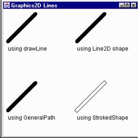 java swing draw line graphcis2d demos