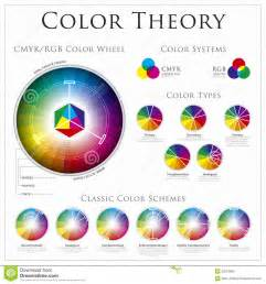 color wheel theory stock vector image of harmonic green