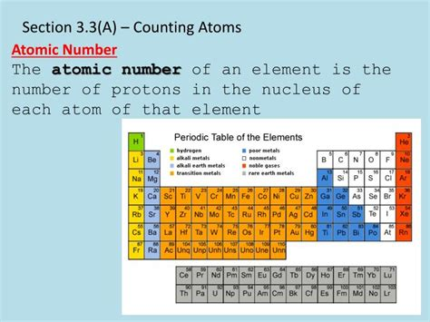 ppt chapter 3 atoms the building blocks of matter