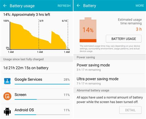 Battery Virus Message Samsung 6 Is It Real | battery virus message samsung 6 is it real your battery
