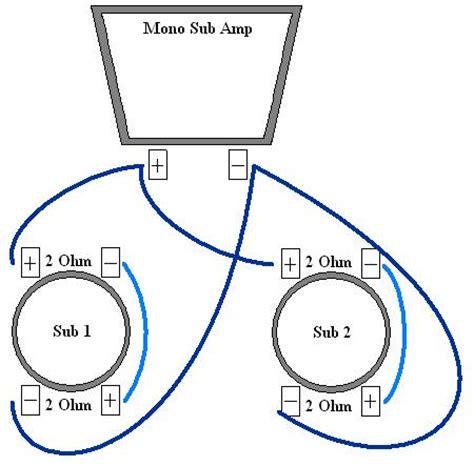 wiring diagram 2 subs mono gallery wiring diagram