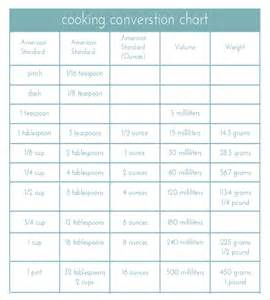 convert word document to template metric conversion chart templates 10 free word excel