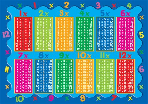 times table challenge marus bridge primary school wigan