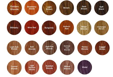 %name Red Hair Dye Colors   Orange Hair Dye: Bright, Light, Dark, on Dark Hair, Red, Brown Hair, Best Orange Hair Dye Shades