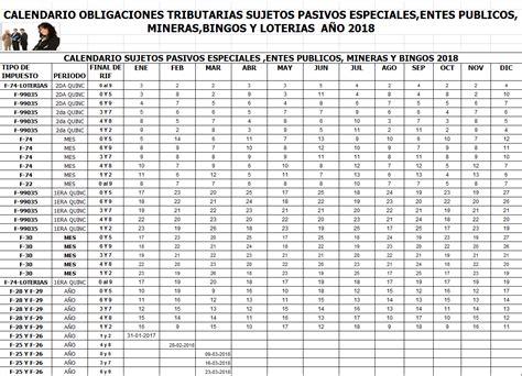 gaceta de retenciones de islr mundo tributario venezuela calendario sujetos pasivos