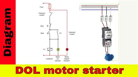 electric motor starter diagram wiring diagram with