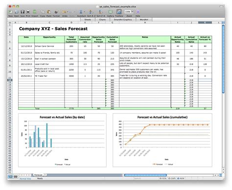 excel template for financial projections sales forecast spreadsheet template forecast spreadsheet
