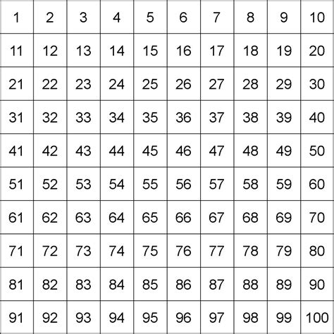 printable number tiles 1 100 100 square printable school at home pinterest