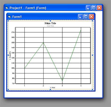 axis activex activex charting mschart vb6 vb visual basic visual studio