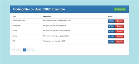 simple codeigniter exle codeigniter 3 crud create read update and delete