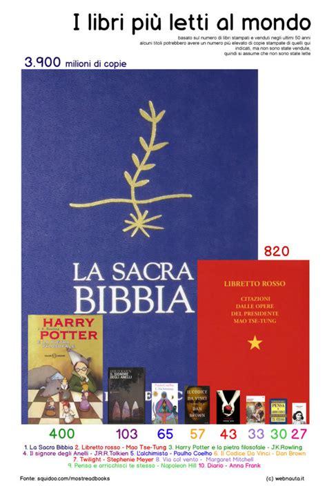 i libri pi 249 letti al mondo webnauta