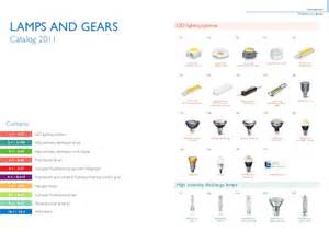 Outdoor Led Spot Light by 3 1000596 Philips Lamps Amp Gears Catalog