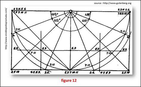 Tenda Pramuka ensiklopedia pramuk tent made easy cara mudah membuat mendirikan tenda pramuka