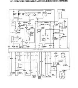 jeep tj engine wiring diagram tj free printable wiring diagrams