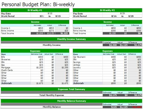 Monthly Budget Based On Biweekly Pay Template 7 Bi Weekly Budget Templates An Easy Way To Plan A Budget