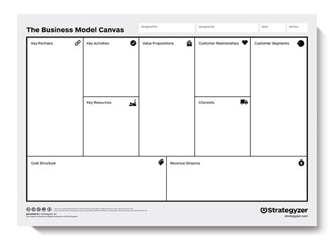 business model generation canvas template business model canvas cse svmit