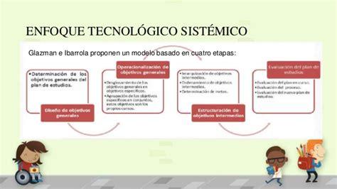 Modelo Curricular Tecnologico Enfoque Tecnol 211 Gico Sist 201 Mico Y Cr 205 Tico Sociopol 205 Tico